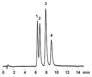 A result of LC/MS analysis of phosphorylated saccharides